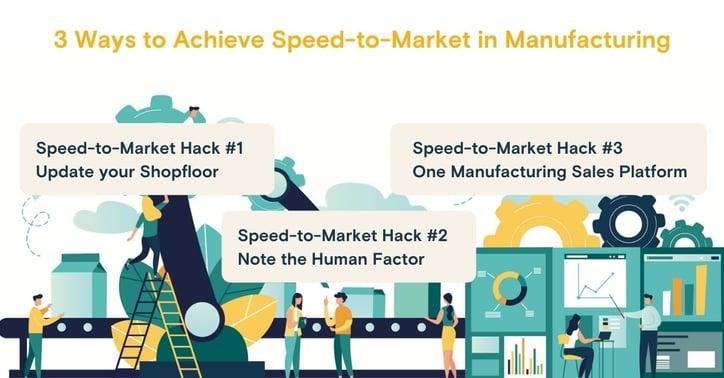 3 ways to achieve speed to market in manufacturing