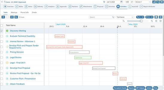 Manufacturing X 20/05 Release  Preview Gantt Chart
