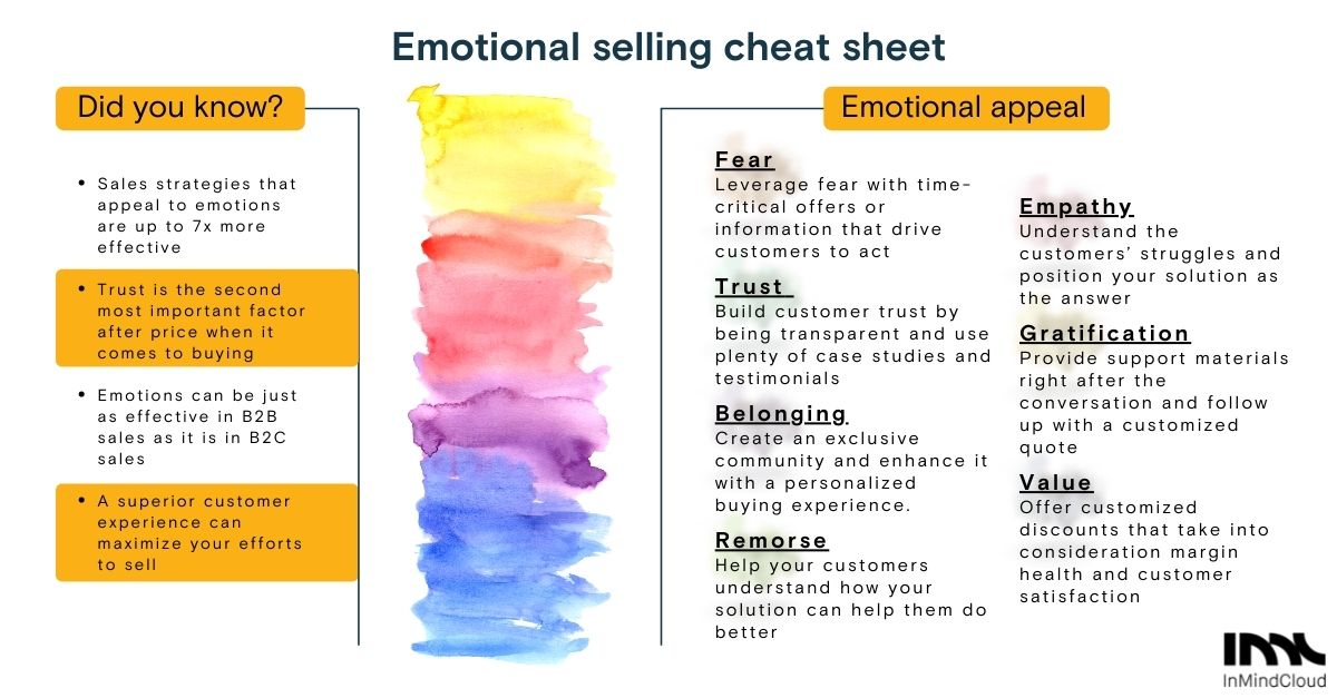 Emotional selling cheat sheet