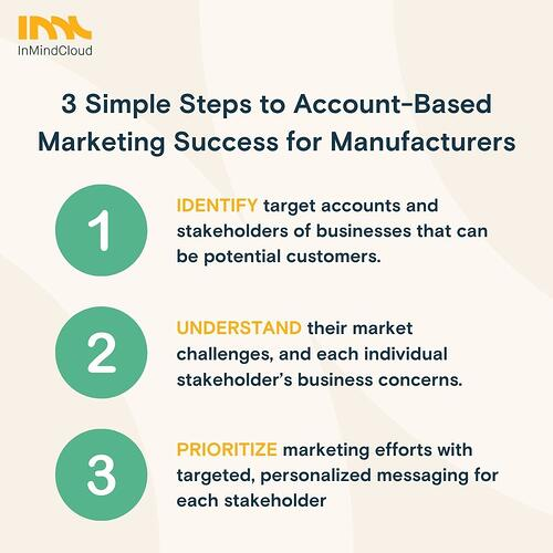 3 simple steps to ABM success for manufacturers 1