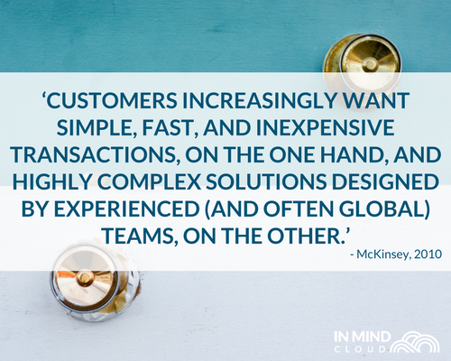 3-trends-influencing-industrial-b2b-sales-customer-customisation.png