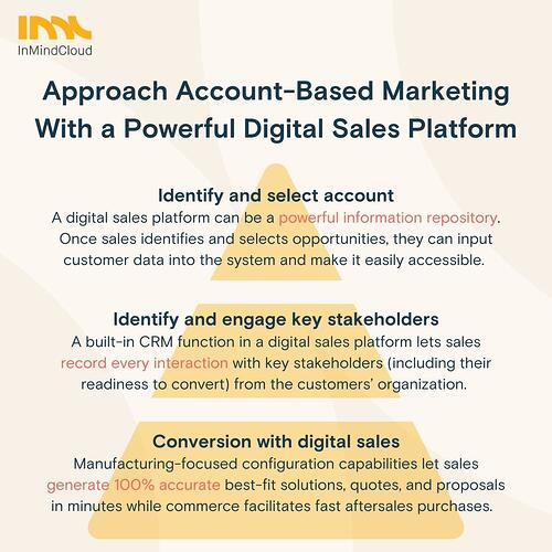Approach ABM with a Digital Sales Solution 1