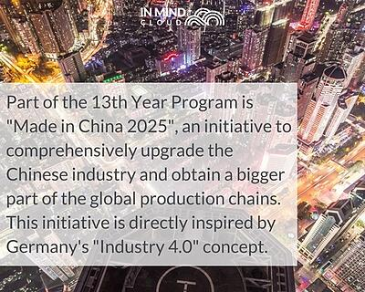 Digitalization In China - Unlocking Growth For 2018 And Beyond | In Mind Cloud