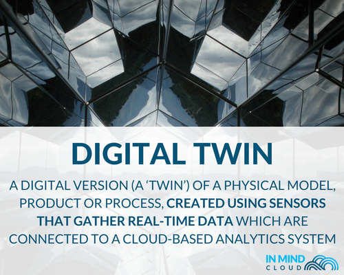 Manufacturing-Industry-4.0-Glossary-digital-twin.png