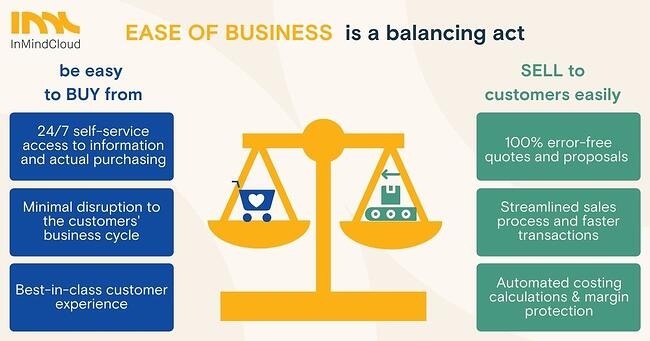 On-Demand-Webinar_ Digital Sales Fluid Handling - Ease of business