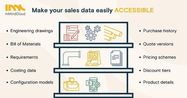 On-Demand-Webinar_ Digital Sales Fluid Handling - Make sales accessible