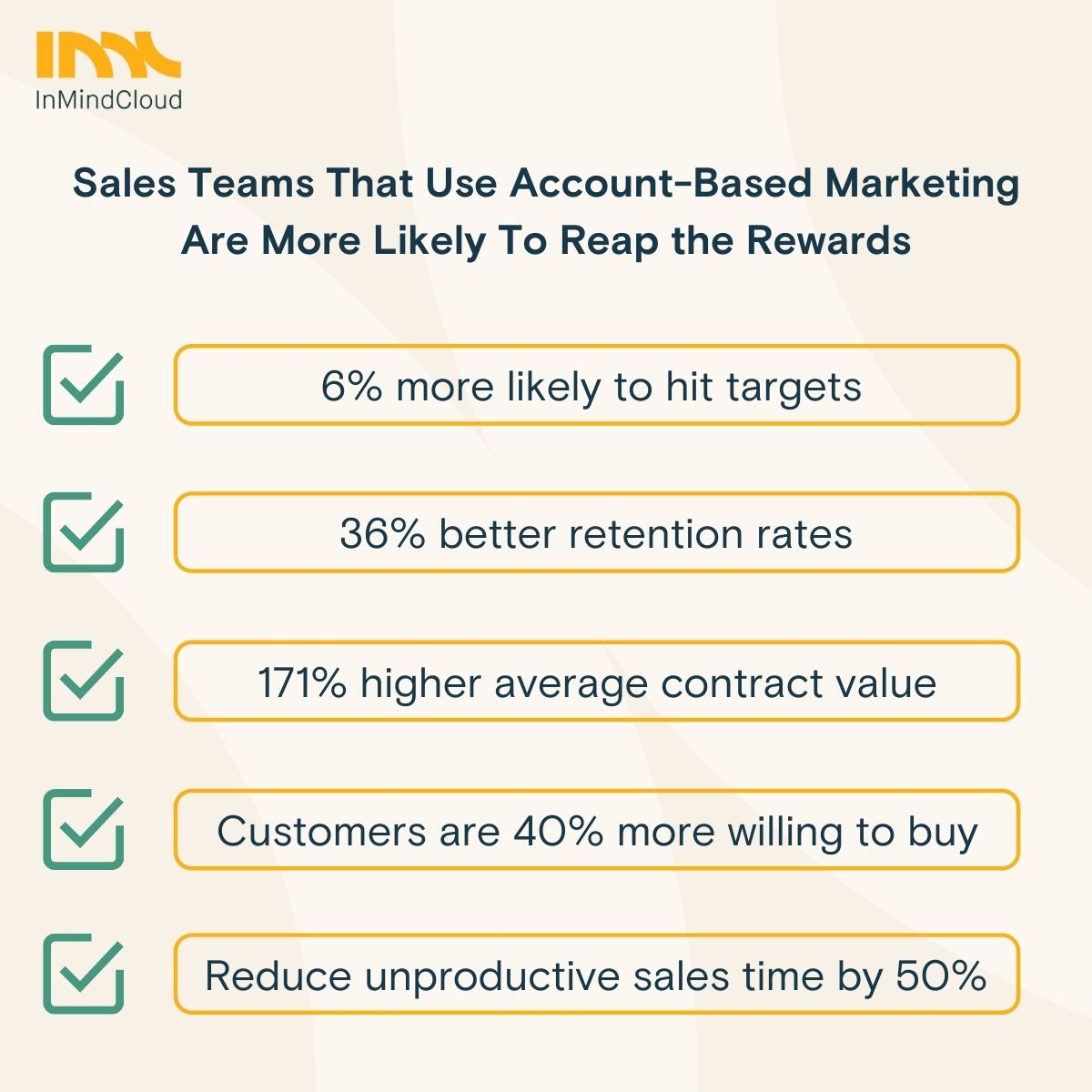 Sales Teams That Use ABM Are More Likely To Reap the Rewards 1