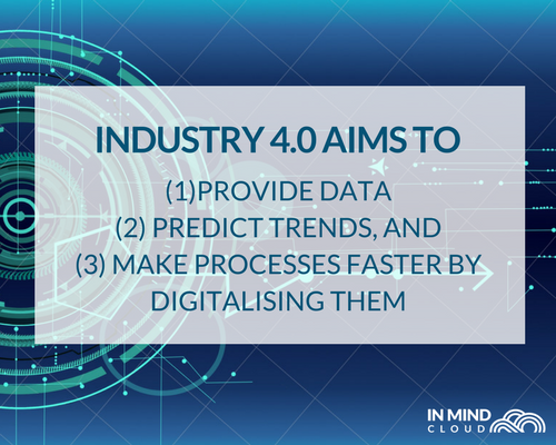 Why-The-Manufacturing-Industry-Should-Embrace-Industry-4.0(1).png