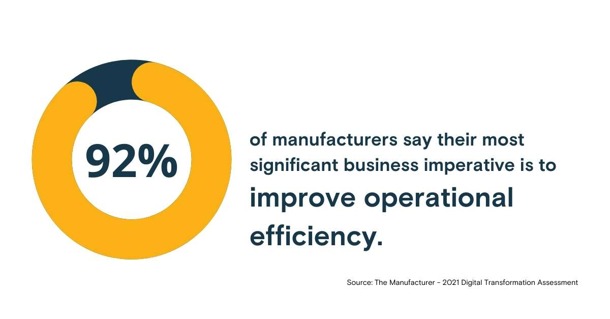 infographic - 92% of manufacturers are focused on improving operational efficiency
