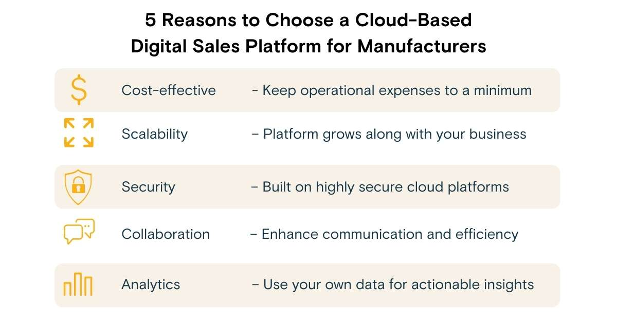 Copy of infographics for blog post5 Reasons to Choose a Cloud-Based Digital Sales Platform for Manufacturers