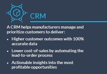 Infobox: Elements of a digital sales platform for manufacturing - CRM Customer Relationship Management explained