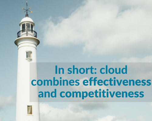 cloud cpq effectiveness and competitiveness