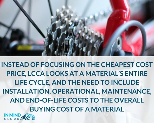 Life-Cycle Costing For Contract Manufacturers_ Why It Matters (1)