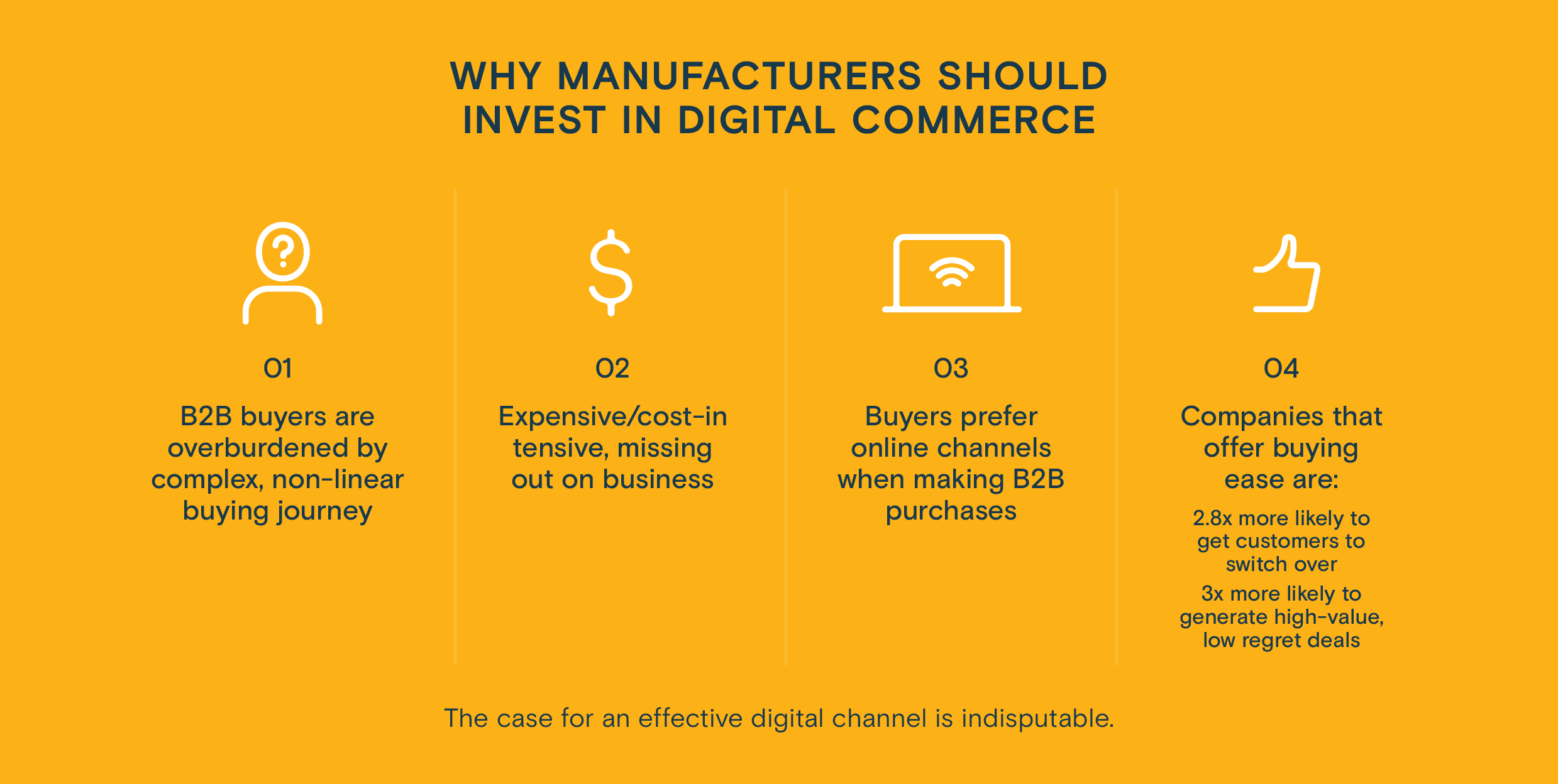 Infographics: 4 reasons why manufacturers should invest in digital commerce