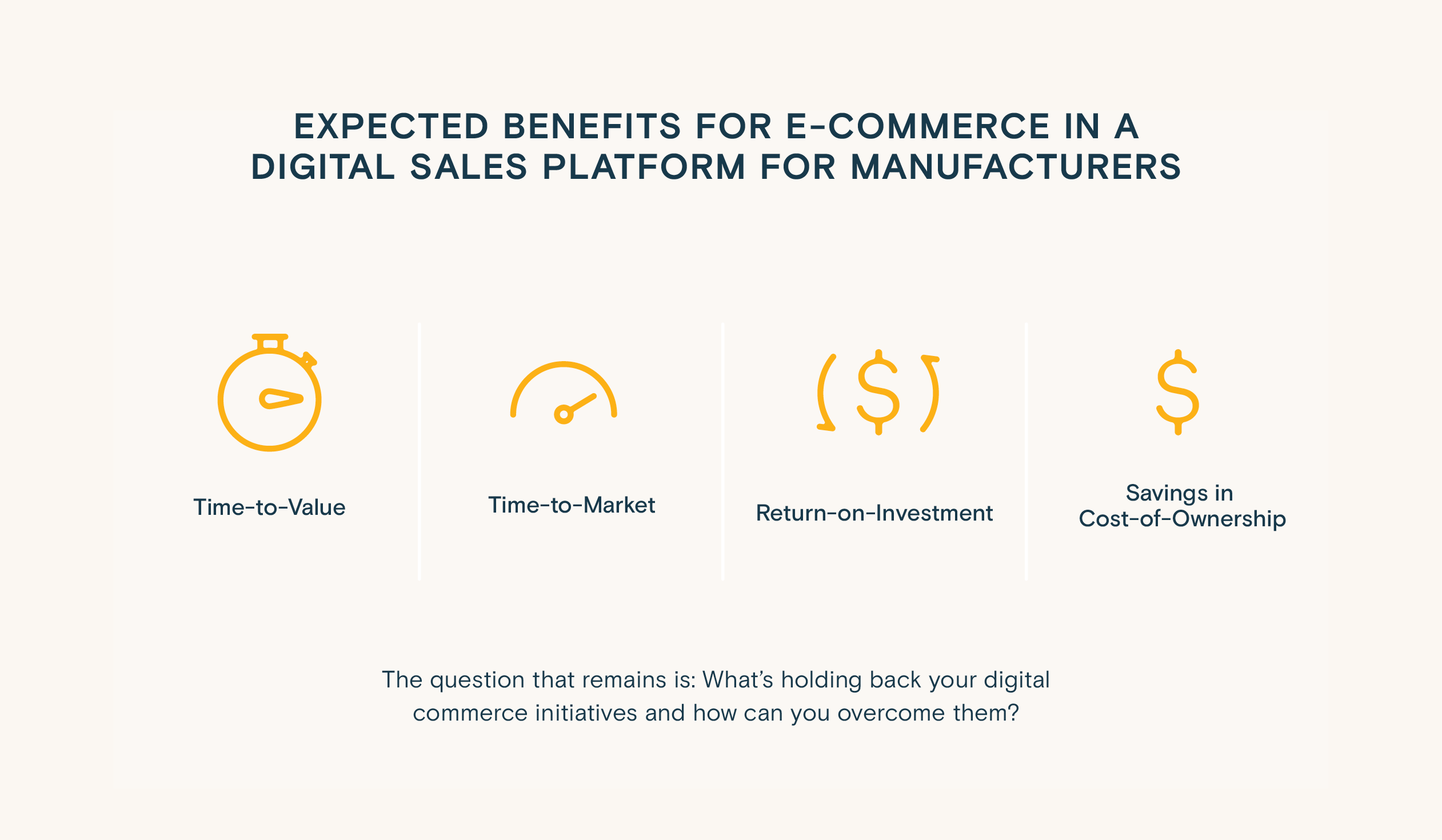 Infographics: The e-commerce benefits manufacturers should expect from a digital sales platform