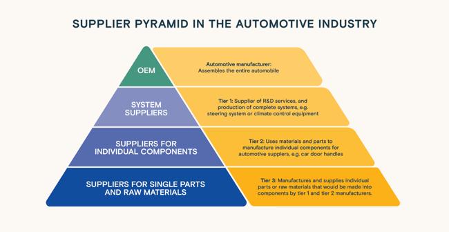IMC_ManufacturingSalesHandbook_G3