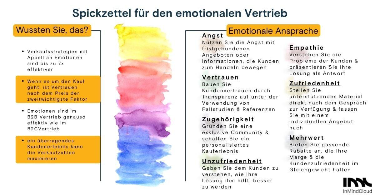 Spickzettel für den emotionalen Vertrieb