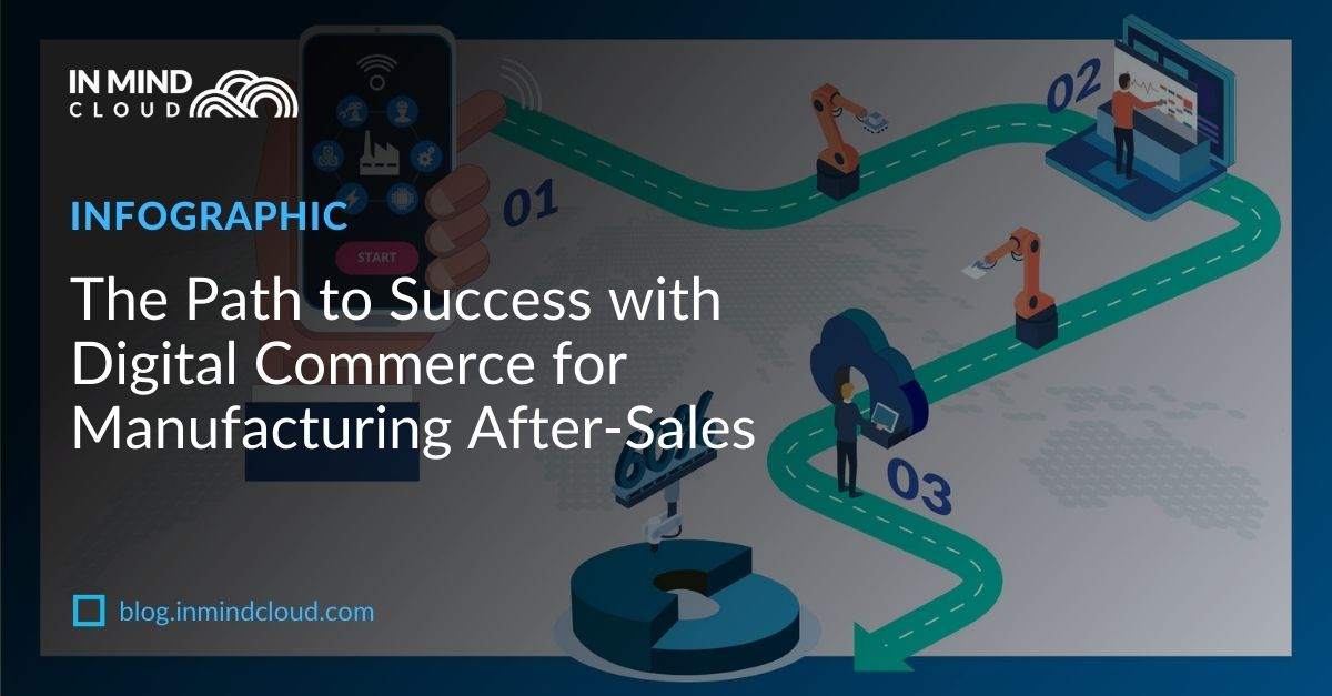 The Path to Success with Digital Commerce for Manufacturing After-Sales [Infographic]